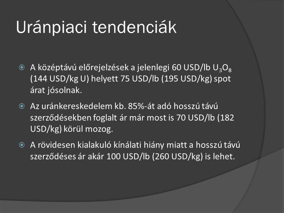 Uránpiaci tendenciák  A középtávú előrejelzések a jelenlegi 60 USD/lb U 3 O 8 (144 USD/kg U) helyett 75 USD/lb (195 USD/kg) spot árat jósolnak.  Az