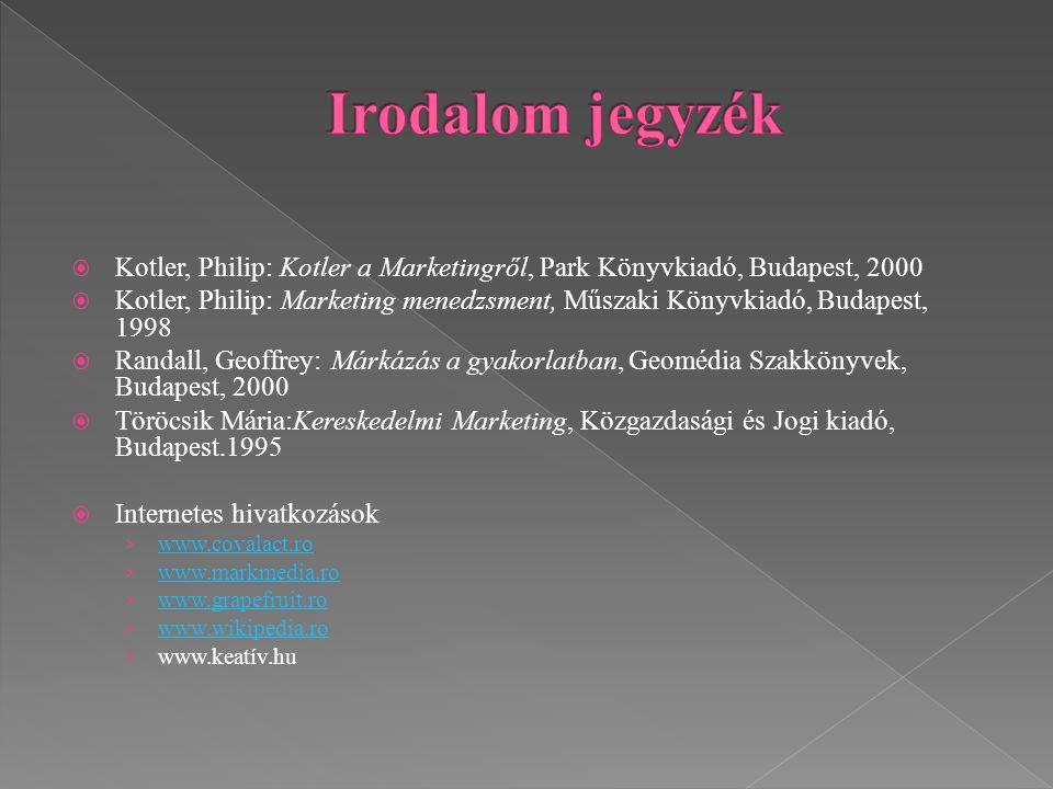  Kotler, Philip: Kotler a Marketingről, Park Könyvkiadó, Budapest, 2000  Kotler, Philip: Marketing menedzsment, Műszaki Könyvkiadó, Budapest, 1998  Randall, Geoffrey: Márkázás a gyakorlatban, Geomédia Szakkönyvek, Budapest, 2000  Töröcsik Mária:Kereskedelmi Marketing, Közgazdasági és Jogi kiadó, Budapest.1995  Internetes hivatkozások › www.covalact.ro www.covalact.ro › www.markmedia.ro www.markmedia.ro › www.grapefruit.ro www.grapefruit.ro › www.wikipedia.ro www.wikipedia.ro › www.keatív.hu