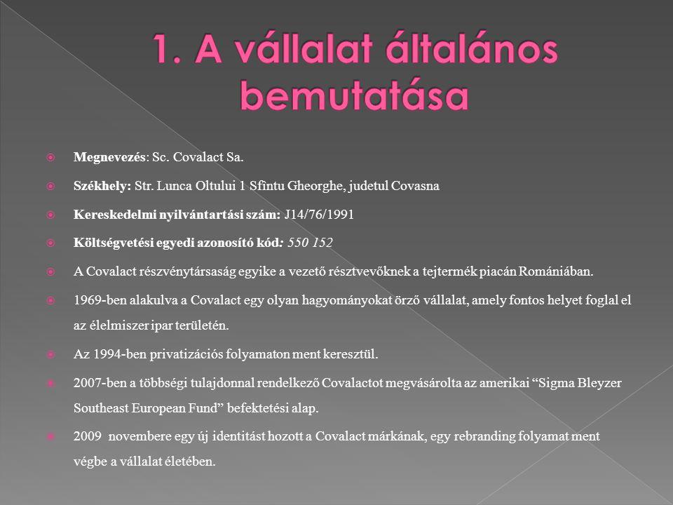  Megnevezés: Sc. Covalact Sa.  Székhely: Str. Lunca Oltului 1 Sfîntu Gheorghe, judetul Covasna  Kereskedelmi nyilvántartási szám: J14/76/1991  Köl