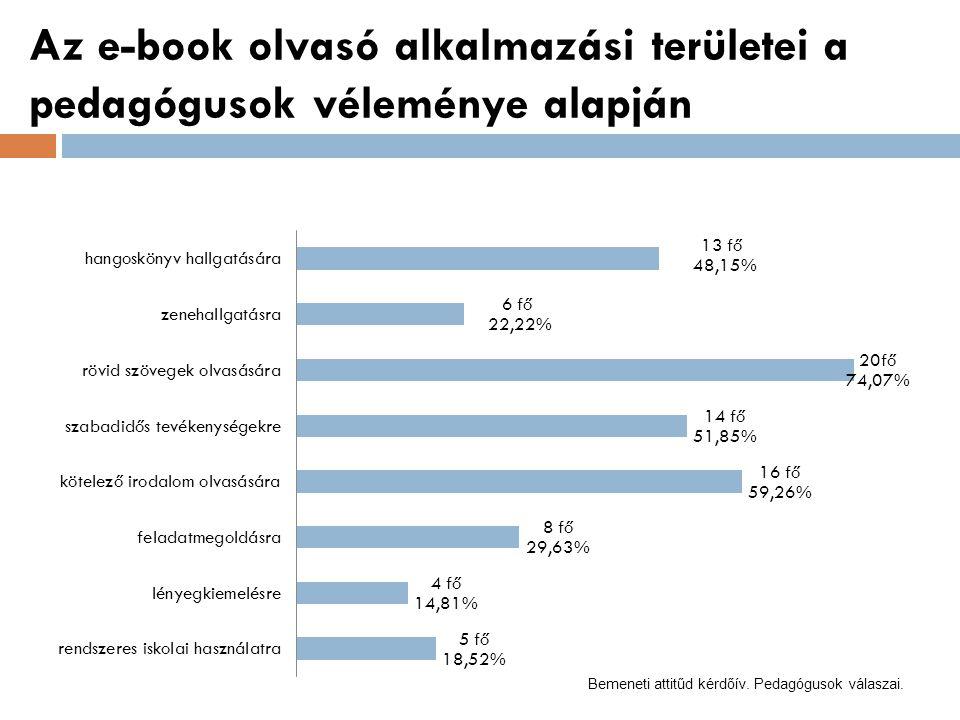 Az e-book olvasó alkalmazási területei a pedagógusok véleménye alapján Bemeneti attitűd kérdőív. Pedagógusok válaszai.