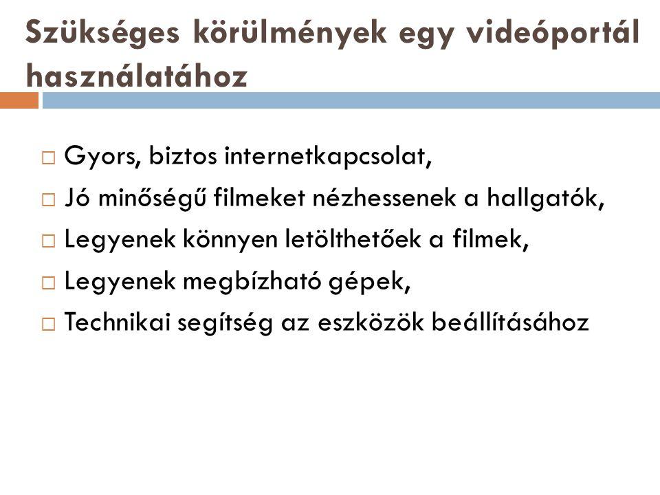 Szükséges körülmények egy videóportál használatához  Gyors, biztos internetkapcsolat,  Jó minőségű filmeket nézhessenek a hallgatók,  Legyenek könn
