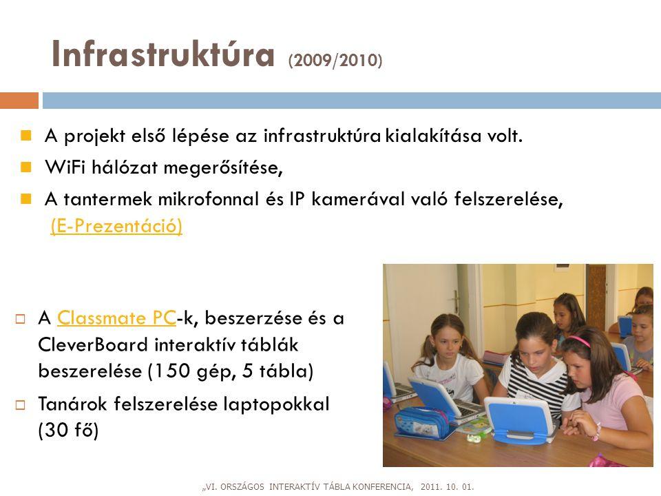 A projekt bemutatása  A tervek szerint öt osztályt szereltünk fel IKT-s eszközökkel, (2011- től további tíz osztály, összesen kb.