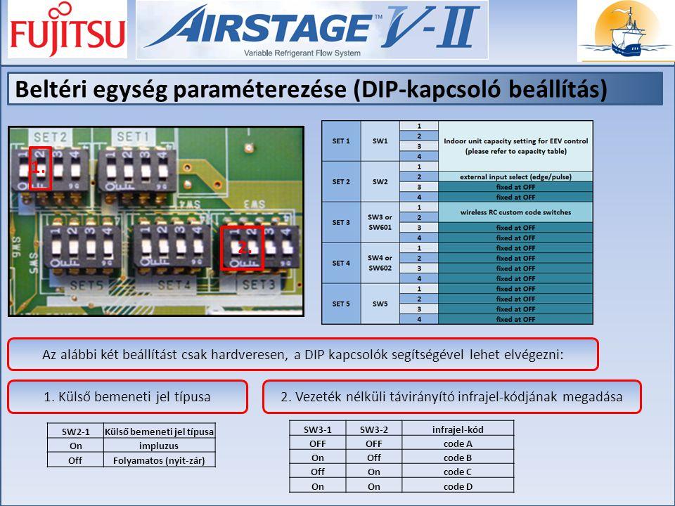 Beltéri egység paraméterezése (DIP-kapcsoló beállítás) Az alábbi két beállítást csak hardveresen, a DIP kapcsolók segítségével lehet elvégezni: 1. Kül