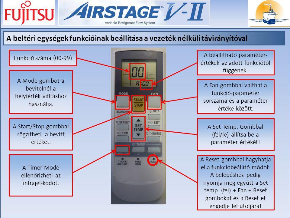 Funkció száma (00-99) A beállítható paraméter- értékek az adott funkciótól függenek. A Timer Mode ellenőrizheti az infrajel-kódot. A Mode gombot a bev