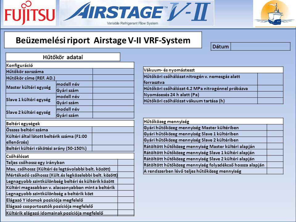 Beüzemelési riport Airstage V-II VRF-System Dátum Hűtőkör adatai Konfiguráció Hűtőkör sorszáma Hűtőkör címe (REF. AD.) Master kültéri egység modell né