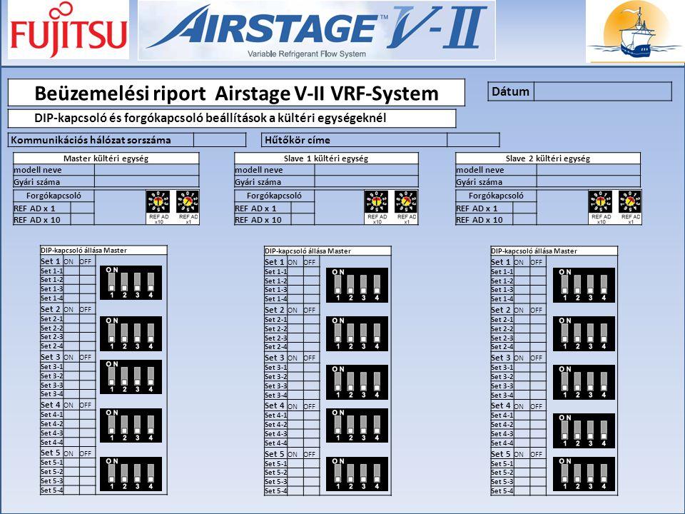 Beüzemelési riport Airstage V-II VRF-System Dátum Kommunikációs hálózat sorszáma Hűtőkör címe DIP-kapcsoló és forgókapcsoló beállítások a kültéri egys