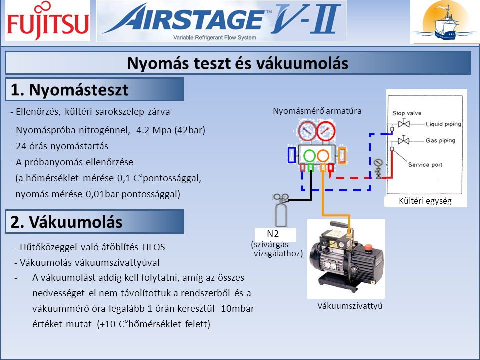 Nyomás teszt és vákuumolás 1. Nyomásteszt 2. Vákuumolás - Ellenőrzés, kültéri sarokszelep zárva - Nyomáspróba nitrogénnel, 4.2 Mpa (42bar) - 24 órás n