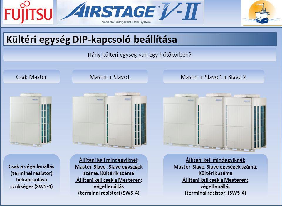 Kültéri egység DIP-kapcsoló beállítása Hány kültéri egység van egy hűtőkörben? Csak MasterMaster + Slave1Master + Slave 1 + Slave 2 Csak a végellenáll