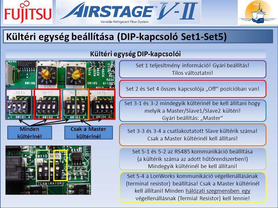 """Kültéri egység beállítása (DIP-kapcsoló Set1-Set5) Kültéri egység DIP-kapcsolói Set 2 és Set 4 összes kapcsolója """"Off"""" pozícióban van! Set 1 teljesítm"""