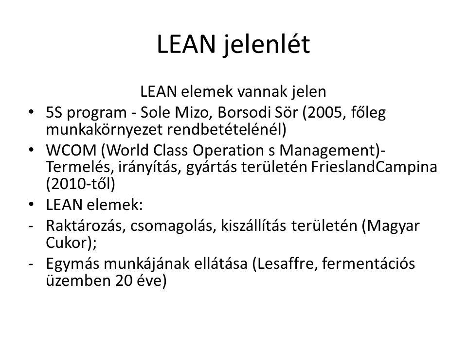 LEAN jelenlét LEAN elemek vannak jelen • 5S program - Sole Mizo, Borsodi Sör (2005, főleg munkakörnyezet rendbetételénél) • WCOM (World Class Operation s Management)- Termelés, irányítás, gyártás területén FrieslandCampina (2010-től) • LEAN elemek: -Raktározás, csomagolás, kiszállítás területén (Magyar Cukor); -Egymás munkájának ellátása (Lesaffre, fermentációs üzemben 20 éve)