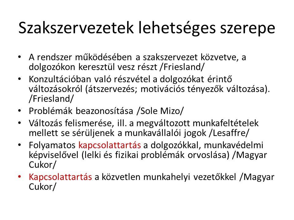 Szakszervezetek lehetséges szerepe • A rendszer működésében a szakszervezet közvetve, a dolgozókon keresztül vesz részt /Friesland/ • Konzultációban való részvétel a dolgozókat érintő változásokról (átszervezés; motivációs tényezők változása).