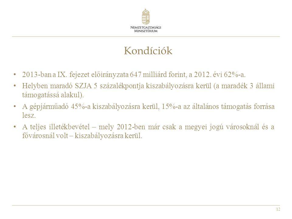 12 Kondíciók • 2013-ban a IX.fejezet előirányzata 647 milliárd forint, a 2012.