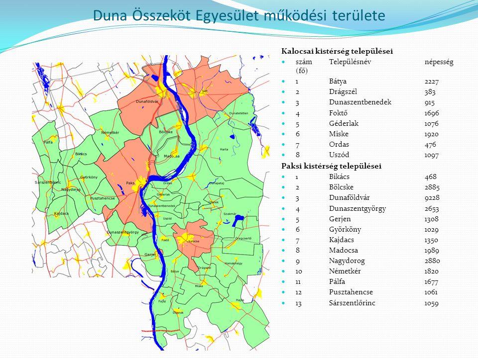 Duna Összeköt Egyesület működési területe Kalocsai kistérség települései  szám Településnév népesség (fő)  1 Bátya 2227  2 Drágszél 383  3Dunaszen