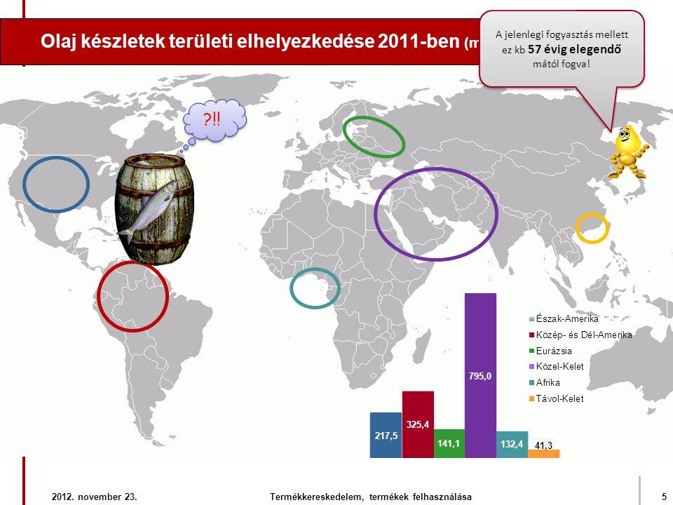 Olaj készletek területi elhelyezkedése 2011-ben (milliárd hordóban) 2012. november 23.5Termékkereskedelem, termékek felhasználása A jelenlegi fogyaszt