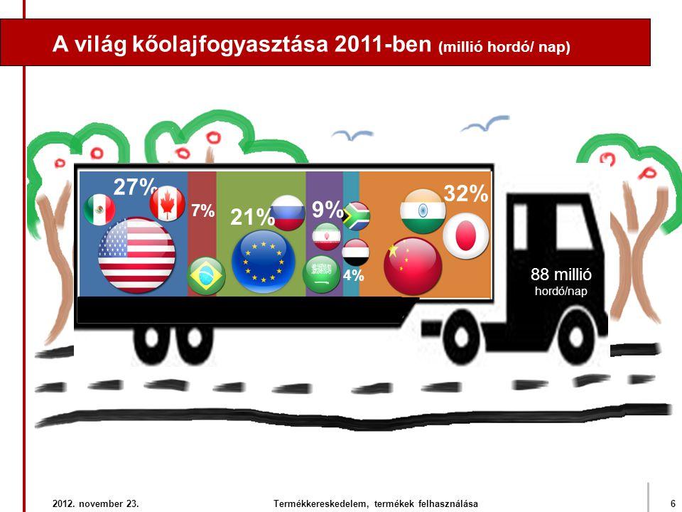 2012. november 23.6Termékkereskedelem, termékek felhasználása A világ kőolajfogyasztása 2011-ben (millió hordó/ nap) 88 millió hordó/nap 27% 7% 9% 4%