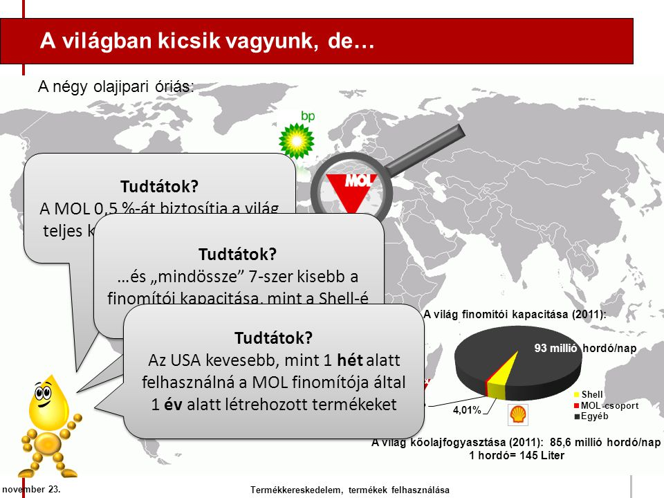 A világban kicsik vagyunk, de… A négy olajipari óriás: 93 millió hordó/nap A világ kőolajfogyasztása (2011): 85,6 millió hordó/nap 1 hordó= 145 Liter