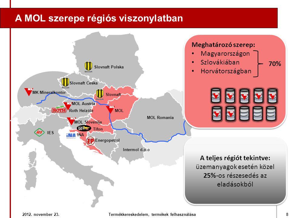 Az áru a finomítóból több módon juthat el a fogyasztókhoz Olajkút Benzin szállítása Benzin értékesítés 2012.