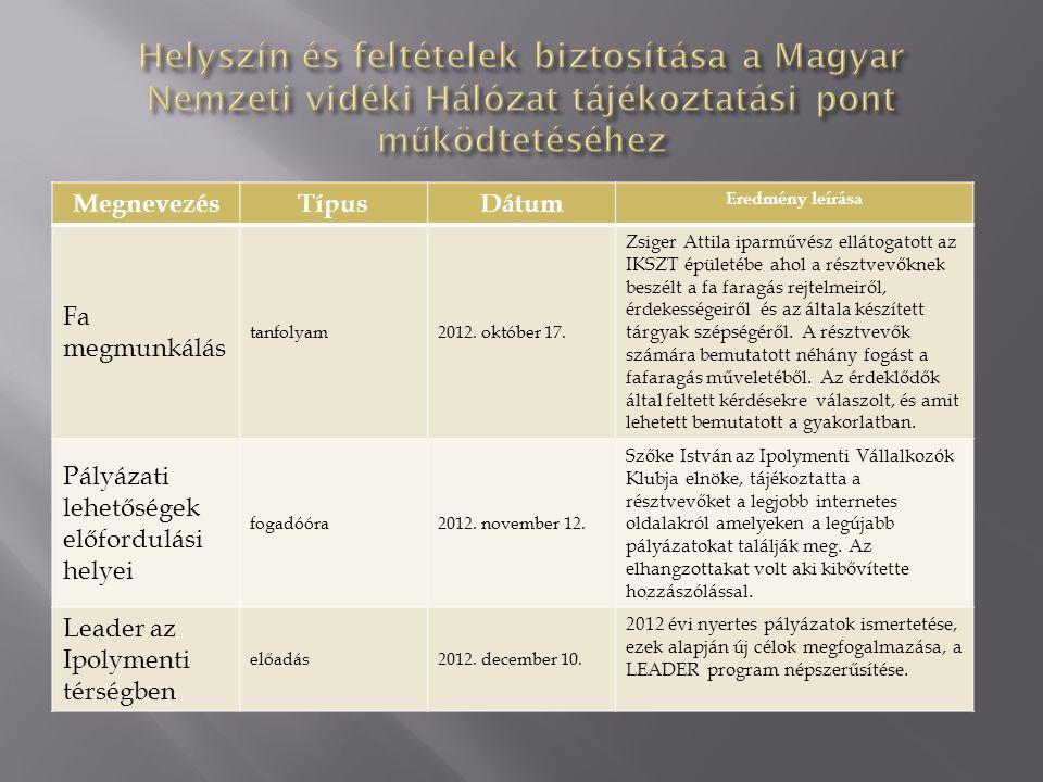 MegnevezésTípusDátum Eredmény leírása Fa megmunkálás tanfolyam2012. október 17. Zsiger Attila iparművész ellátogatott az IKSZT épületébe ahol a résztv