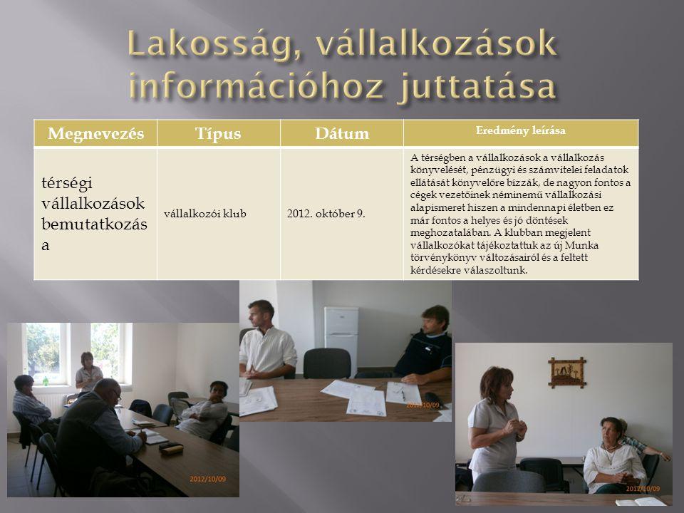 MegnevezésTípusDátum Eredmény leírása térségi vállalkozások bemutatkozás a vállalkozói klub2012. október 9. A térségben a vállalkozások a vállalkozás
