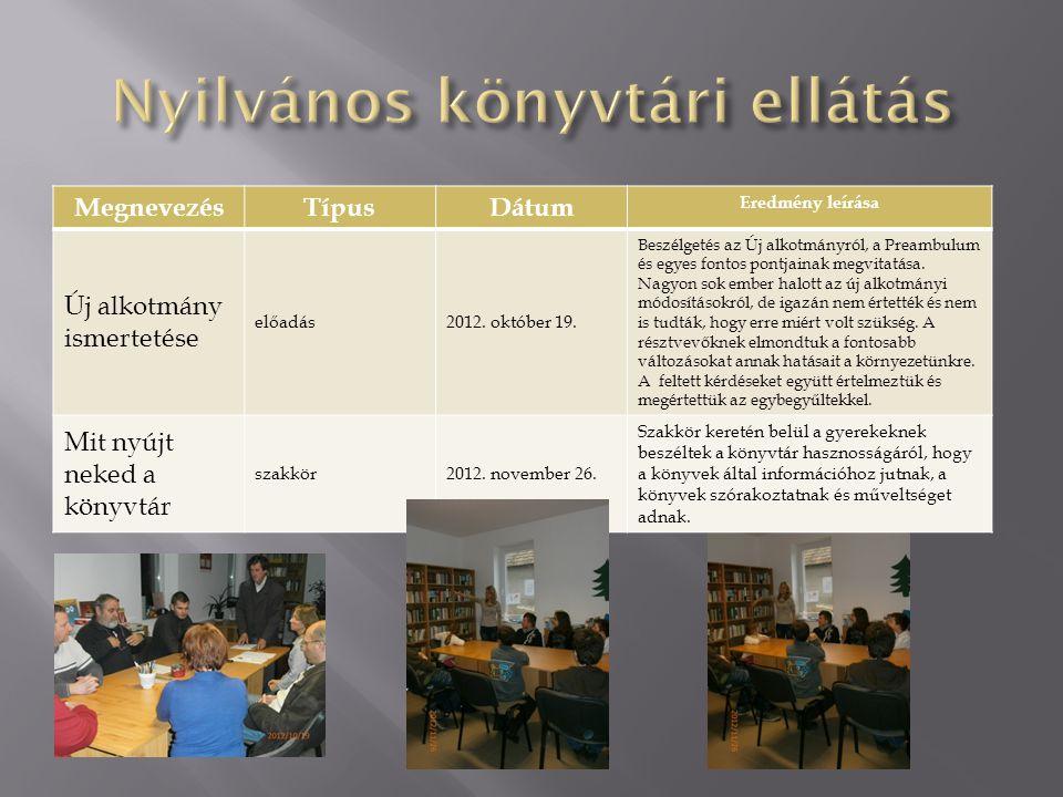 MegnevezésTípusDátum Eredmény leírása Új alkotmány ismertetése előadás2012. október 19. Beszélgetés az Új alkotmányról, a Preambulum és egyes fontos p