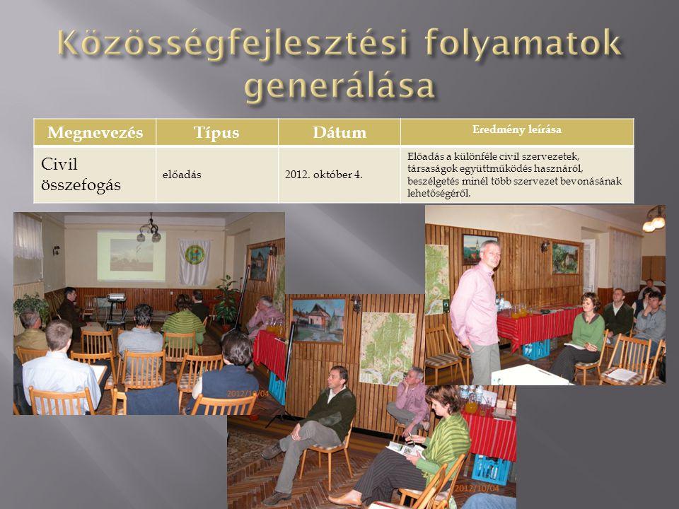 MegnevezésTípusDátum Eredmény leírása Civil összefogás előadás2012. október 4. Előadás a különféle civil szervezetek, társaságok együttműködés hasznár