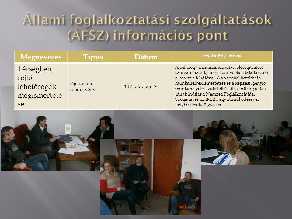 MegnevezésTípusDátum Eredmény leírása Térségben rejlő lehetőségek megismerteté se tájékoztató rendezvény 2012. október 29. A cél, hogy a munkához jutá