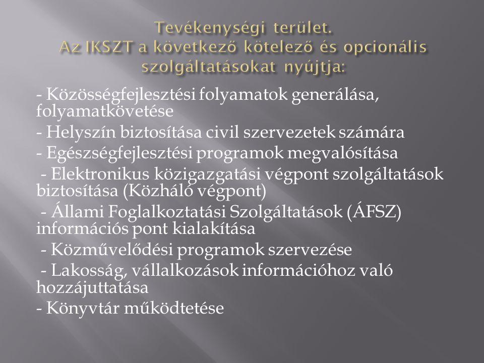 MegnevezésTípusDátum Eredmény leírása térségi vállalkozások bemutatkozás a vállalkozói klub2012.