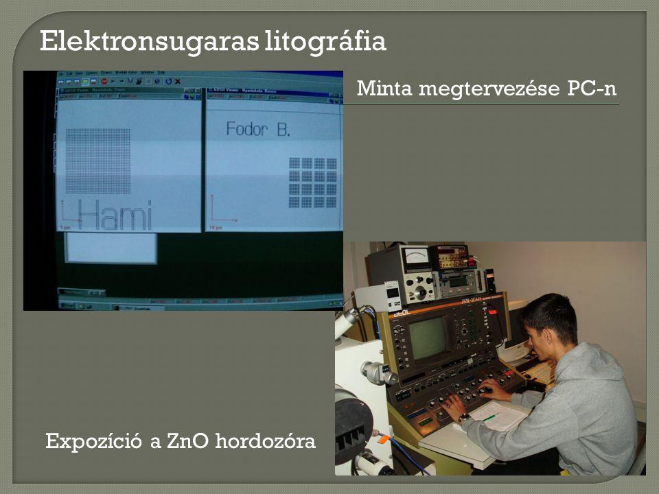 Platina bogyó tömege M eff = 6.71 · 10 -15 g = 6.71 fg 963 kHz909 kHz