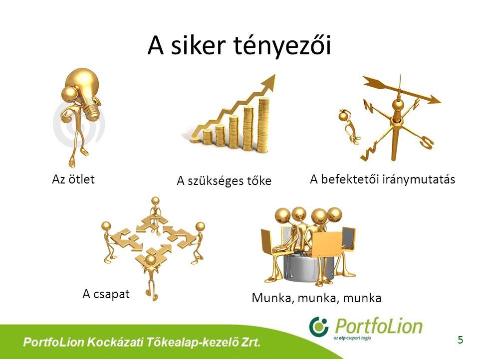 A siker tényezői 5 Az ötlet A szükséges tőke A befektetői iránymutatás A csapat Munka, munka, munka
