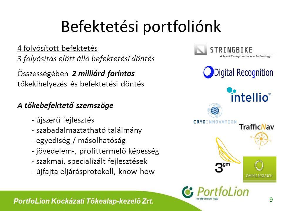 Befektetési portfoliónk 9 4 folyósított befektetés 3 folyósítás előtt álló befektetési döntés Összességében 2 milliárd forintos tőkekihelyezés és befe