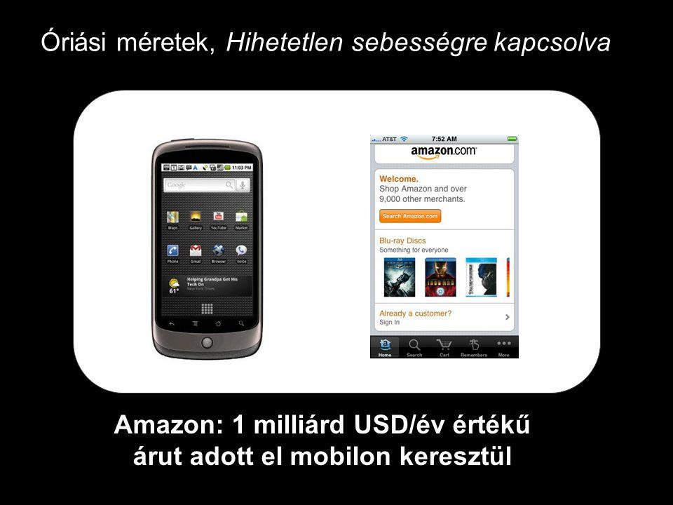 Google Confidential and Proprietary Óriási méretek, Hihetetlen sebességre kapcsolva Amazon: 1 milliárd USD/év értékű árut adott el mobilon keresztül