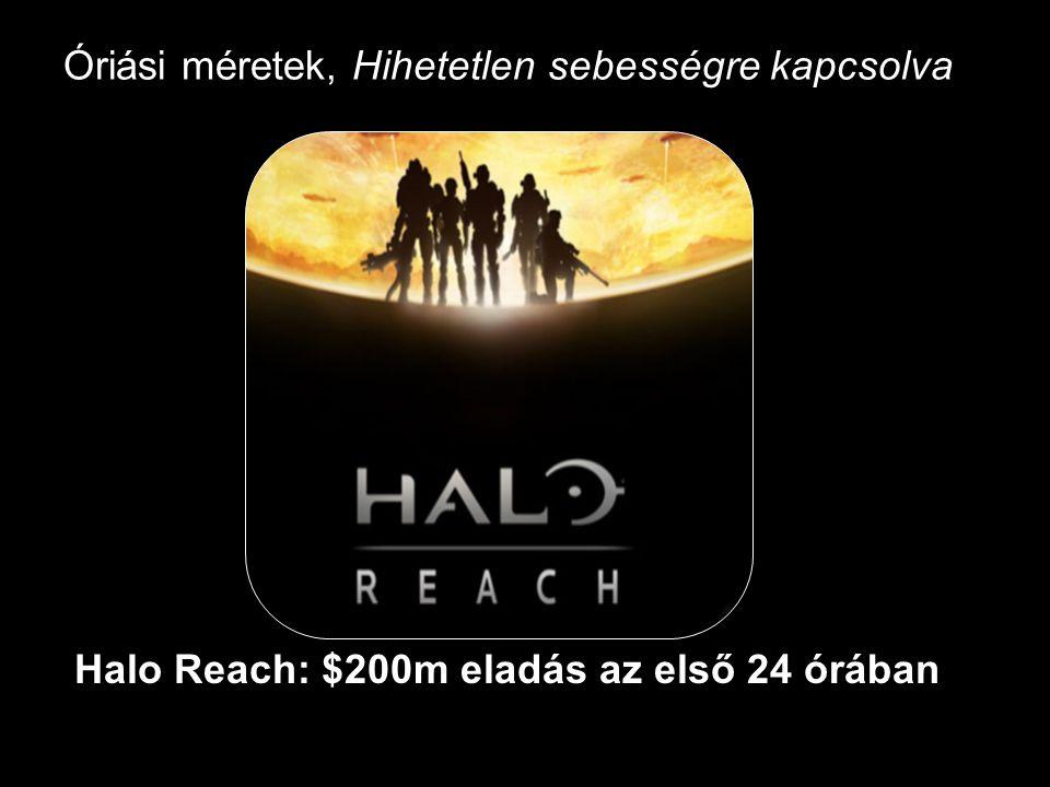 Google Confidential and Proprietary Óriási méretek, Hihetetlen sebességre kapcsolva Halo Reach: $200m eladás az első 24 órában