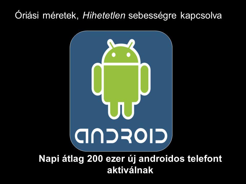 Google Confidential and Proprietary Óriási méretek, Hihetetlen sebességre kapcsolva Napi átlag 200 ezer új androidos telefont aktiválnak