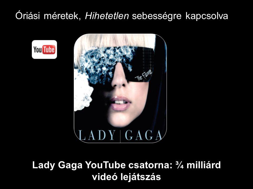 Google Confidential and Proprietary Óriási méretek, Hihetetlen sebességre kapcsolva Lady Gaga YouTube csatorna: ¾ milliárd videó lejátszás