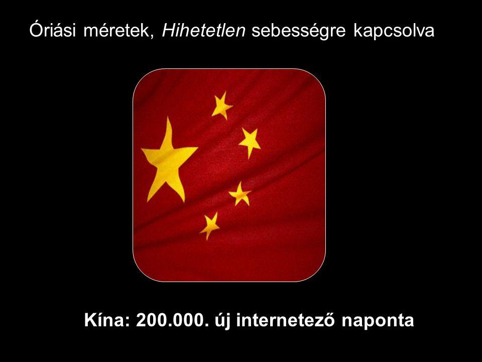 Google Confidential and Proprietary Óriási méretek, Hihetetlen sebességre kapcsolva Kína: 200.000.