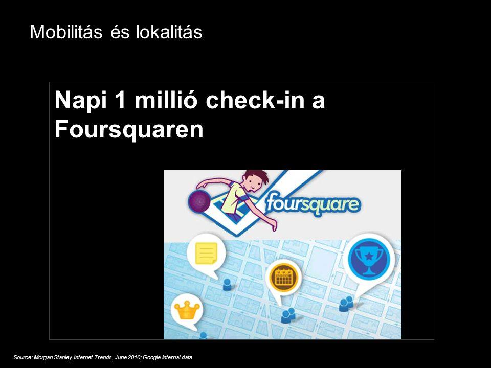 Google Confidential and Proprietary Mobilitás és lokalitás Source: Morgan Stanley Internet Trends, June 2010; Google internal data Napi 1 millió check-in a Foursquaren