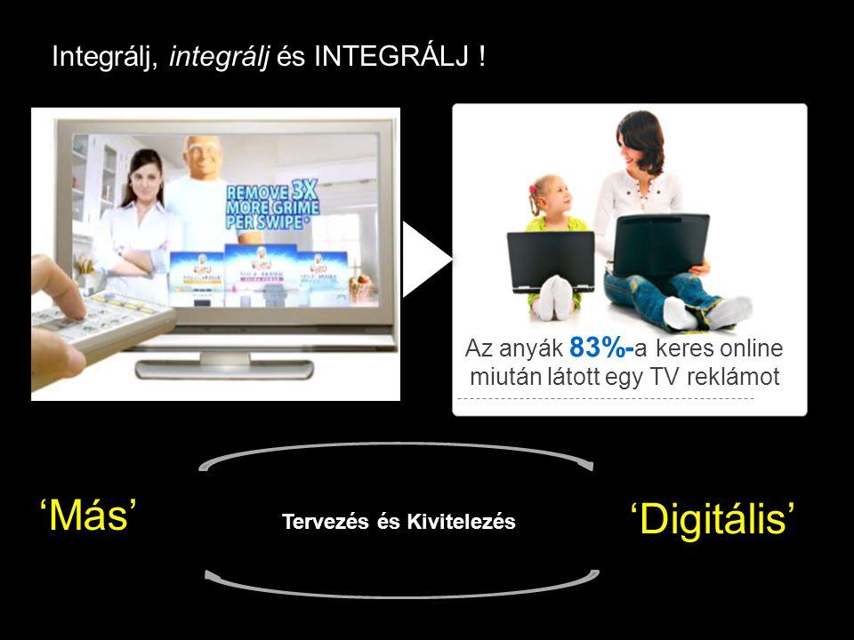 Google Confidential and Proprietary Az anyák 83%- a keres online miután látott egy TV reklámot Integrálj, integrálj és INTEGRÁLJ .