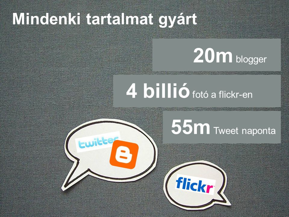 Google Confidential and Proprietary 55m Tweet naponta 4 billió fotó a flickr-en Mindenki tartalmat gyárt 20m blogger