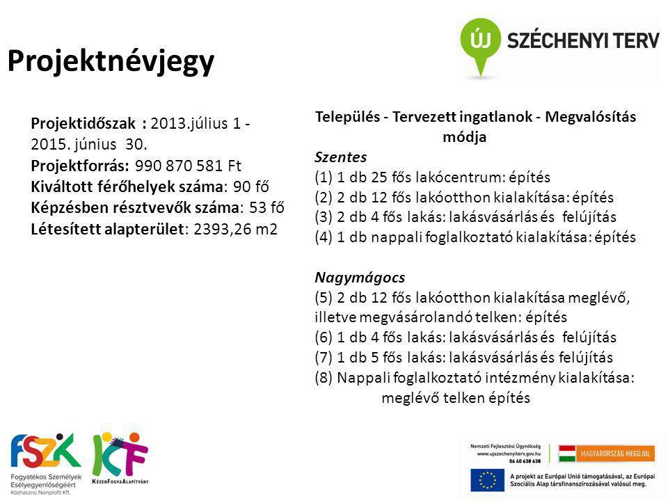 Projektnévjegy Projektidőszak : 2013.július 1 - 2015. június 30. Projektforrás: 990 870 581 Ft Kiváltott férőhelyek száma: 90 fő Képzésben résztvevők