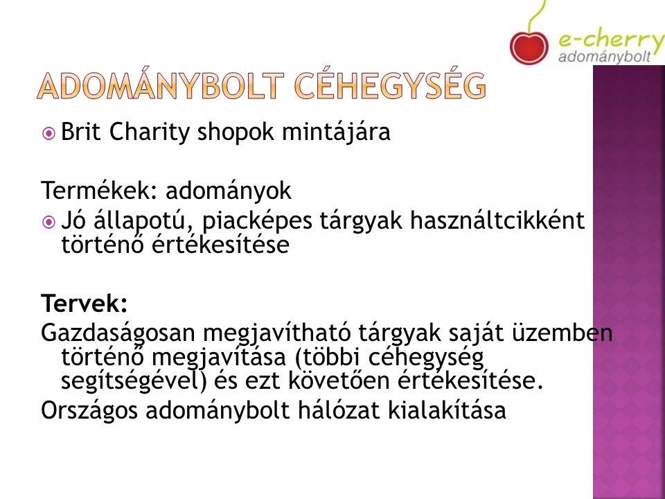 Brit Charity shopok mintájára Termékek: adományok  Jó állapotú, piacképes tárgyak használtcikként történő értékesítése Tervek: Gazdaságosan megjaví