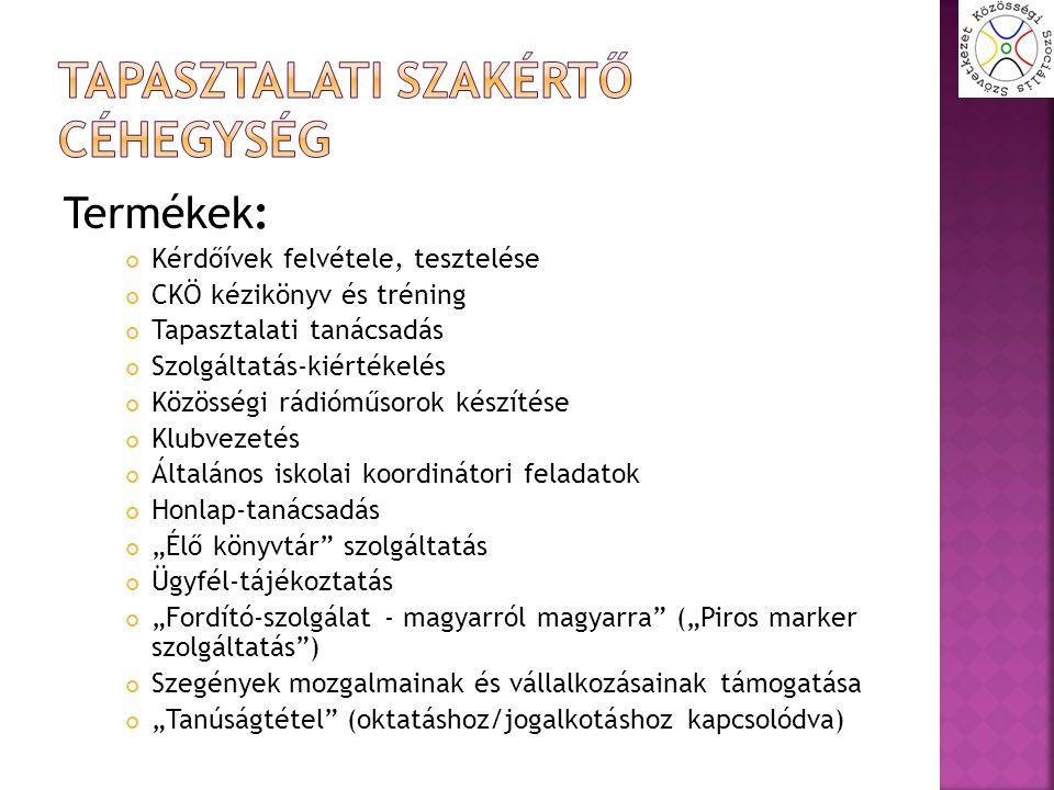 """Termékek: Kérdőívek felvétele, tesztelése CKÖ kézikönyv és tréning Tapasztalati tanácsadás Szolgáltatás-kiértékelés Közösségi rádióműsorok készítése Klubvezetés Általános iskolai koordinátori feladatok Honlap-tanácsadás """"Élő könyvtár szolgáltatás Ügyfél-tájékoztatás """"Fordító-szolgálat - magyarról magyarra (""""Piros marker szolgáltatás ) Szegények mozgalmainak és vállalkozásainak támogatása """"Tanúságtétel (oktatáshoz/jogalkotáshoz kapcsolódva)"""