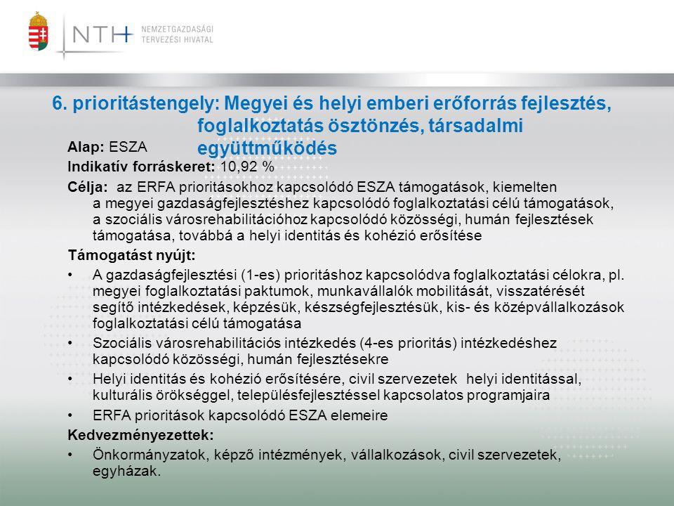 6. prioritástengely: Megyei és helyi emberi erőforrás fejlesztés, foglalkoztatás ösztönzés, társadalmi együttműködés Alap: ESZA Indikatív forráskeret: