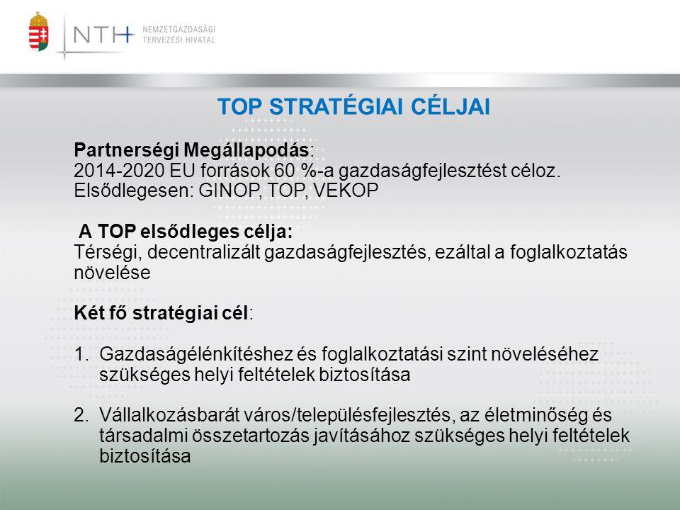 TOP STRATÉGIAI CÉLJAI Partnerségi Megállapodás: 2014-2020 EU források 60 %-a gazdaságfejlesztést céloz. Elsődlegesen: GINOP, TOP, VEKOP A TOP elsődleg