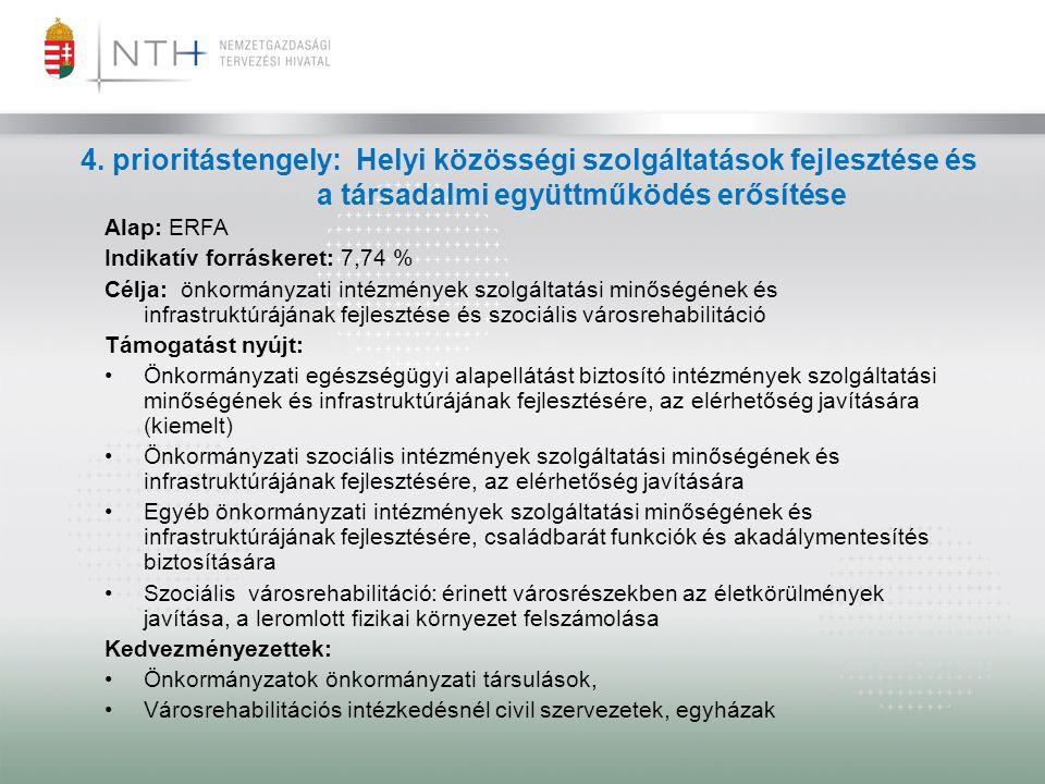 4. prioritástengely: Helyi közösségi szolgáltatások fejlesztése és a társadalmi együttműködés erősítése Alap: ERFA Indikatív forráskeret: 7,74 % Célja