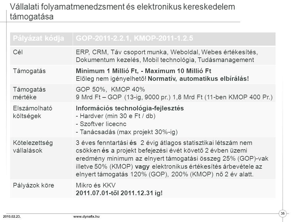 KKV technológiai fejlesztése 2010.02.23.