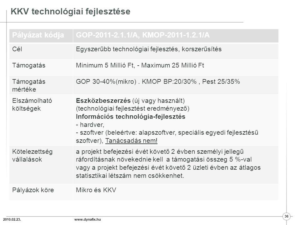 KKV technológiai fejlesztés 2010.02.23.