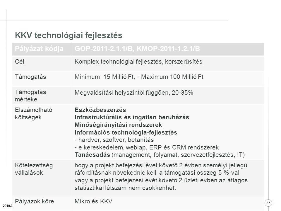 Mikro vállalkozások fejlesztése 2011.01.29 www.dynafix.hu 38 Pályázat kódjaGOP-2011-2.1.1/M, KMOP-2011-1.2.1/M CélKis értékű technológiai fejlesztés, korszerűsítés TámogatásMinimum 1 Millió Ft, - Maximum 4 Millió Ft Minimum 1 Millió Ft, - Maximum 8 Millió Ft (Visszatérítendő!) Támogatás mértéke Max 45% + kombinált hitel (maximum 60%-ig) + 10% önerő (automatikus elbirálás) Elszámolható költségek Információs technológia-fejlesztés - hardver, szoftver Tanácsadás nem.