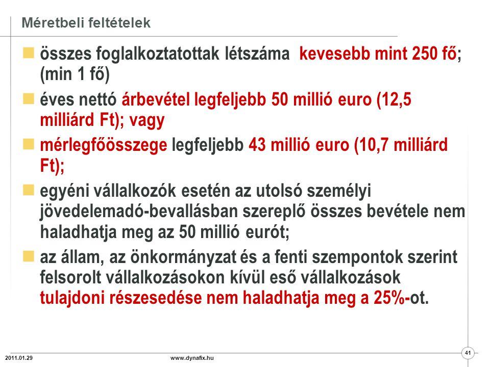 2011.01.29 www.dynafix.hu 42  Előleg  Támogatási összeg maximum 40%- pályázatfüggő az igénybevételi lehetőség  Időközi kifizetések  Támogatási összeg maximum 80%  Kifizetési igénylés minimum 5 Millió ft (egy alkalommal lehet alacsonyabb) Előleg és időközi kifizetések