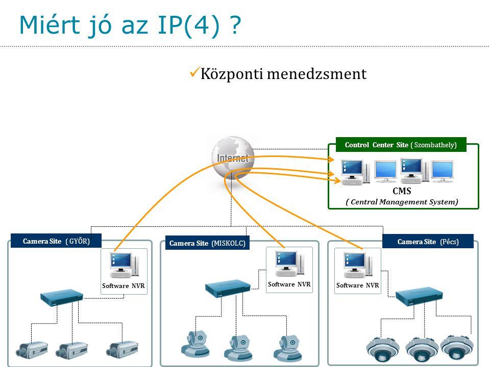 Miért jó az IP(4) ? Camera Site (MISKOLC) Control Center Site ( Szombathely) Software NVR CMS ( Central Management System) Camera Site ( GYŐR) Camera