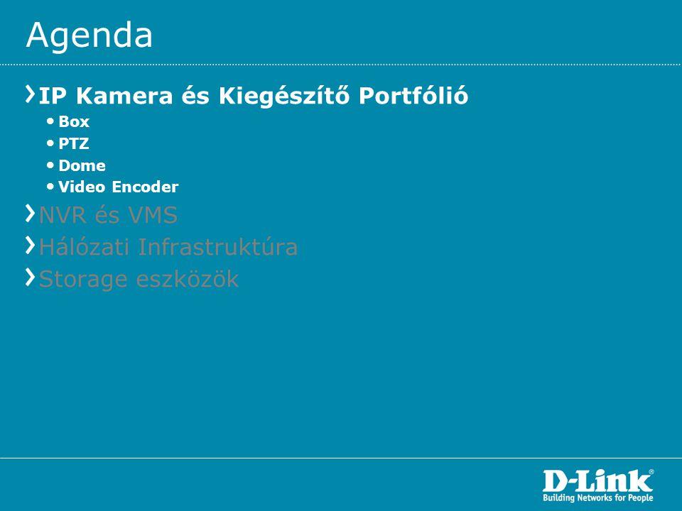 Agenda IP Kamera és Kiegészítő Portfólió • Box • PTZ • Dome • Video Encoder NVR és VMS Hálózati Infrastruktúra Storage eszközök
